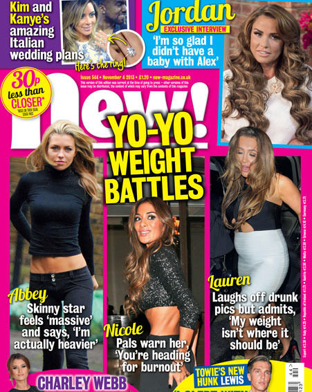 body image and new magazine