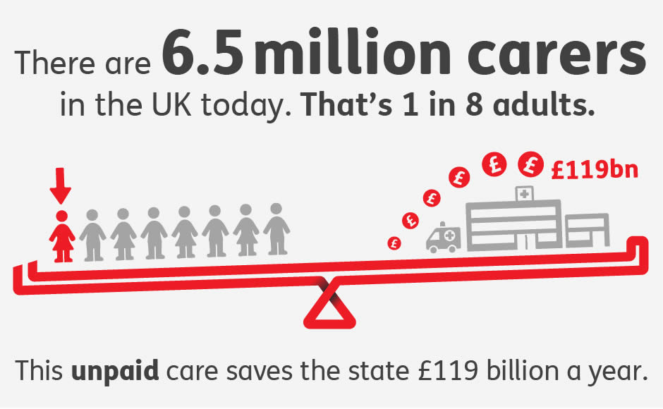 carers in the uk saves the state billions